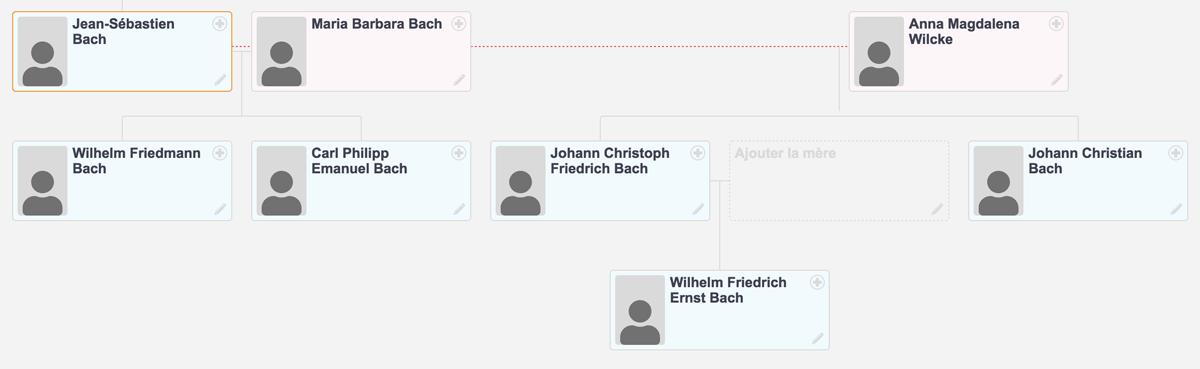 Généalogie Bach